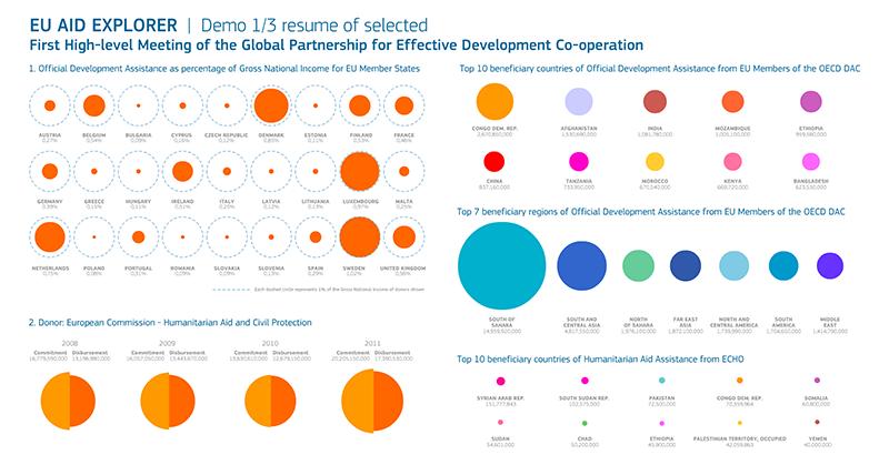 euae_infographics